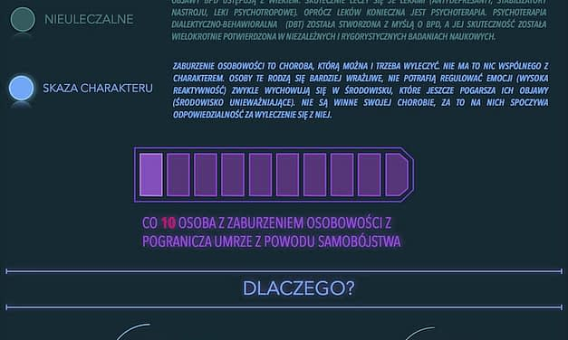 Borderline. Zaburzenie Osobowości z Pogranicza. Informacje w formie infografiki.